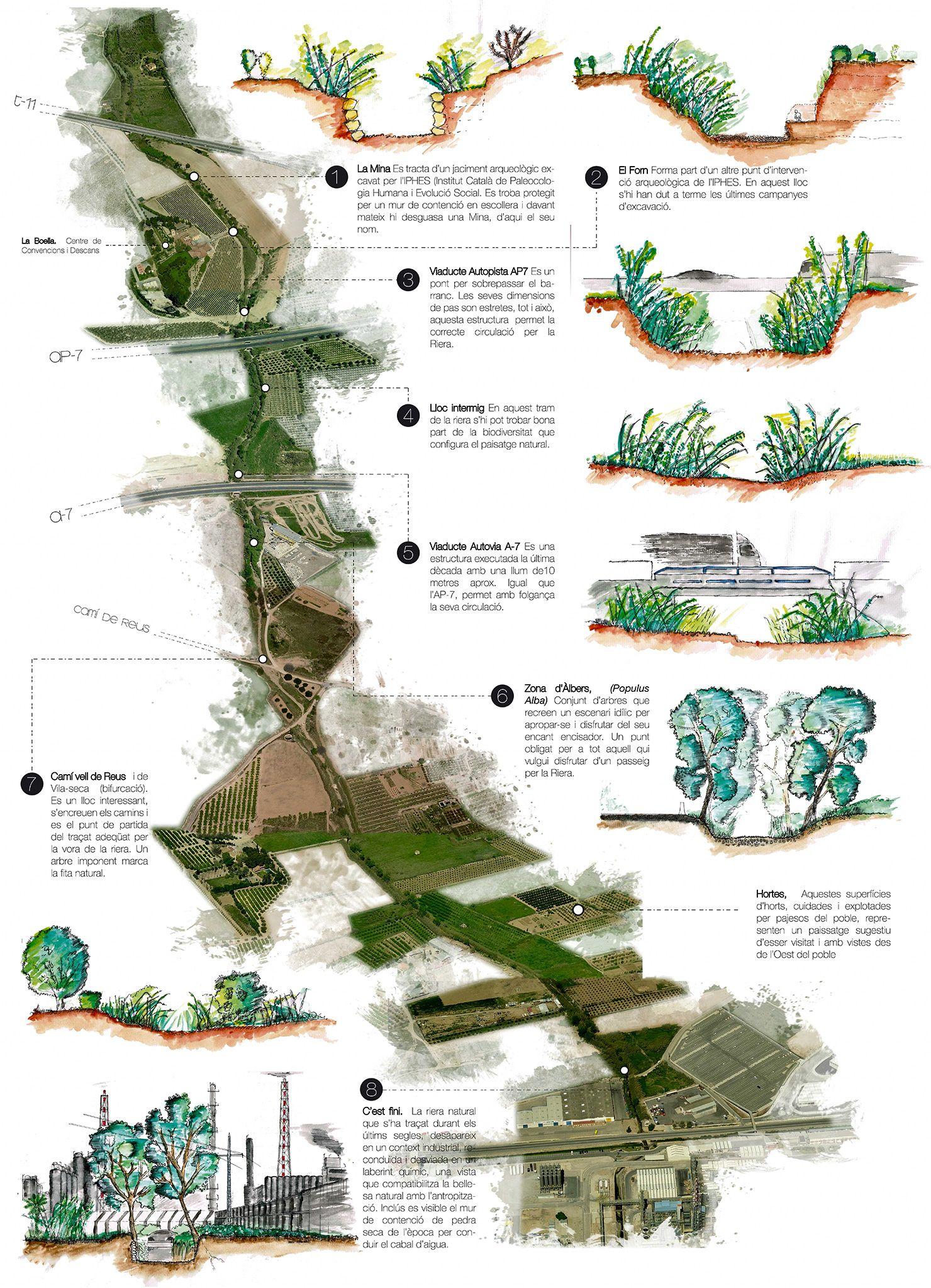Masterplan en la riera de la boella con un centro de - Materiales de construccion tarragona ...